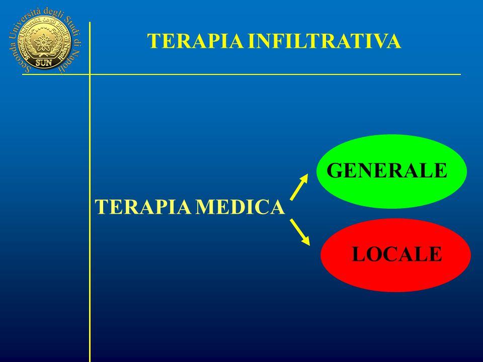 TERAPIA MEDICA GENERALE LOCALE TERAPIA INFILTRATIVA