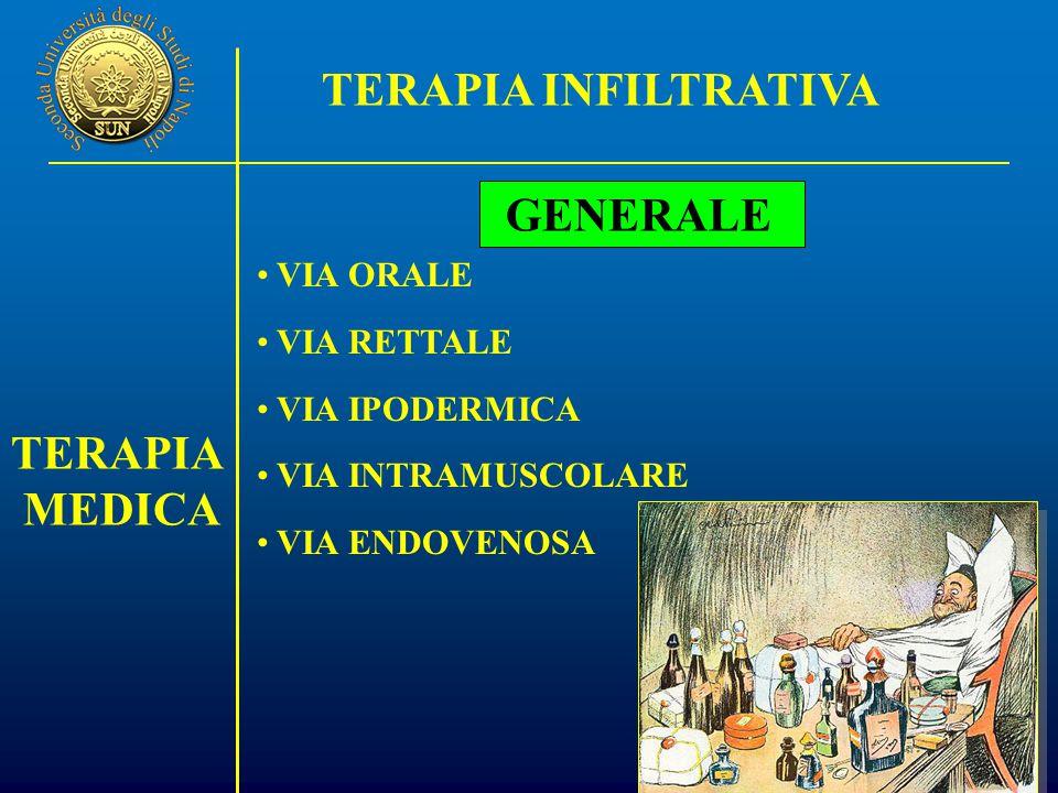 TERAPIA MEDICA GENERALE VIA ORALE VIA RETTALE VIA IPODERMICA VIA INTRAMUSCOLARE VIA ENDOVENOSA TERAPIA INFILTRATIVA