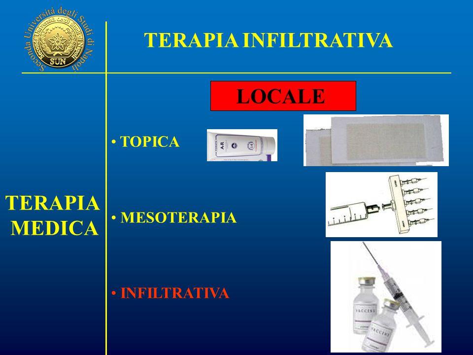 LOCALE TOPICA MESOTERAPIA INFILTRATIVA TERAPIA INFILTRATIVA TERAPIA MEDICA