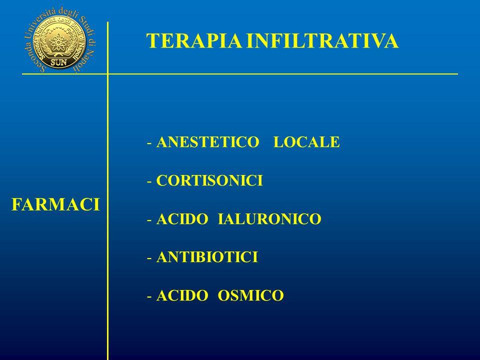 FARMACI -ANESTETICO LOCALE -CORTISONICI -ACIDO IALURONICO -ANTIBIOTICI -ACIDO OSMICO TERAPIA INFILTRATIVA