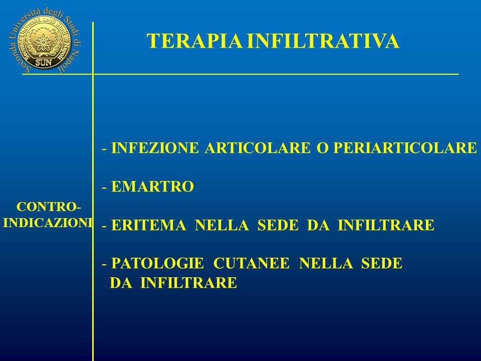 CONTRO- INDICAZIONI -INFEZIONE ARTICOLARE O PERIARTICOLARE -EMARTRO -ERITEMA NELLA SEDE DA INFILTRARE -PATOLOGIE CUTANEE NELLA SEDE DA INFILTRARE TERAPIA INFILTRATIVA