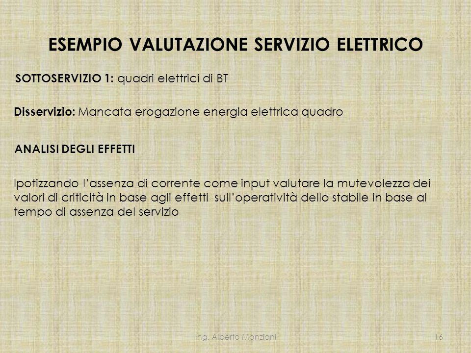ESEMPIO VALUTAZIONE SERVIZIO ELETTRICO SOTTOSERVIZIO 1: quadri elettrici di BT ANALISI DEGLI EFFETTI Disservizio: Mancata erogazione energia elettrica quadro Ing.