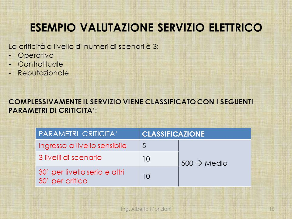 ESEMPIO VALUTAZIONE SERVIZIO ELETTRICO La criticità a livello di numeri di scenari è 3: -Operativo -Contrattuale -Reputazionale COMPLESSIVAMENTE IL SERVIZIO VIENE CLASSIFICATO CON I SEGUENTI PARAMETRI DI CRITICITA ': Ing.