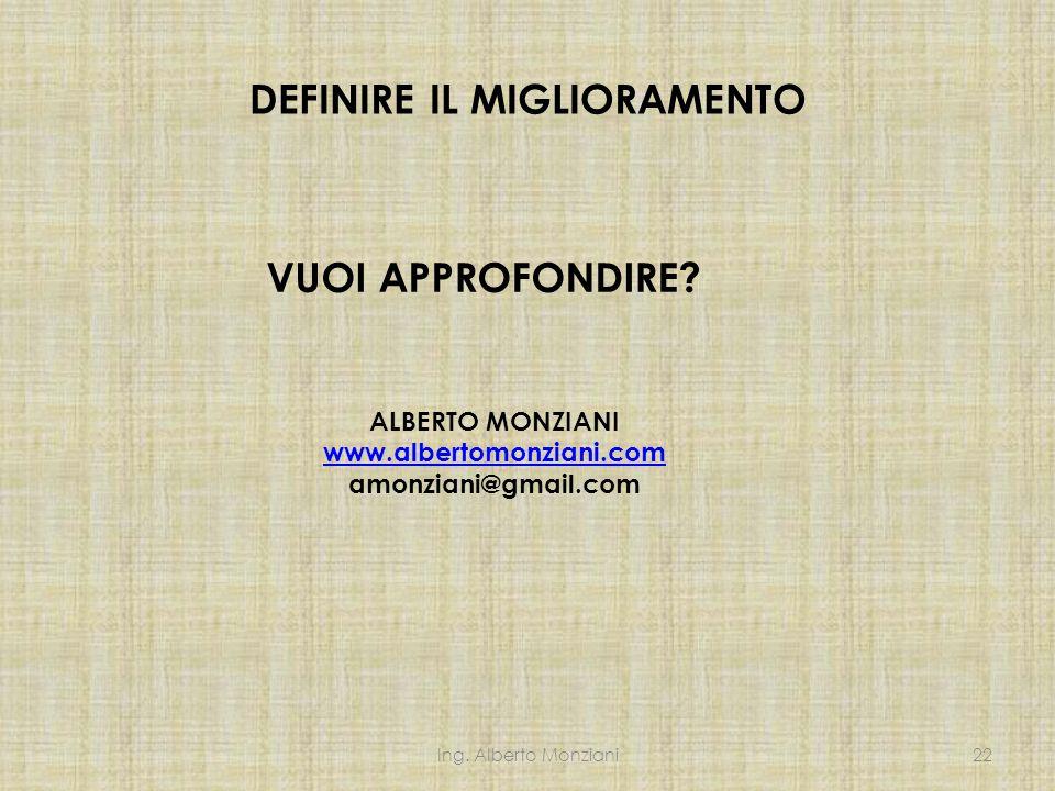 DEFINIRE IL MIGLIORAMENTO VUOI APPROFONDIRE? Ing. Alberto Monziani22 ALBERTO MONZIANI www.albertomonziani.com amonziani@gmail.com