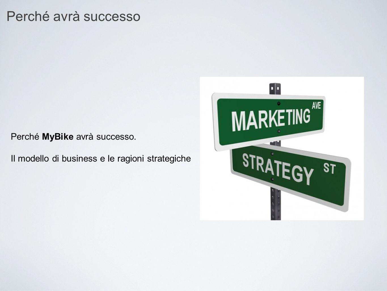 Perché MyBike avrà successo. Il modello di business e le ragioni strategiche Perché avrà successo