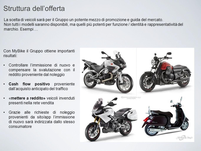 La scelta di veicoli sarà per il Gruppo un potente mezzo di promozione e guida del mercato. Non tutti i modelli saranno disponibili, ma quelli più pot