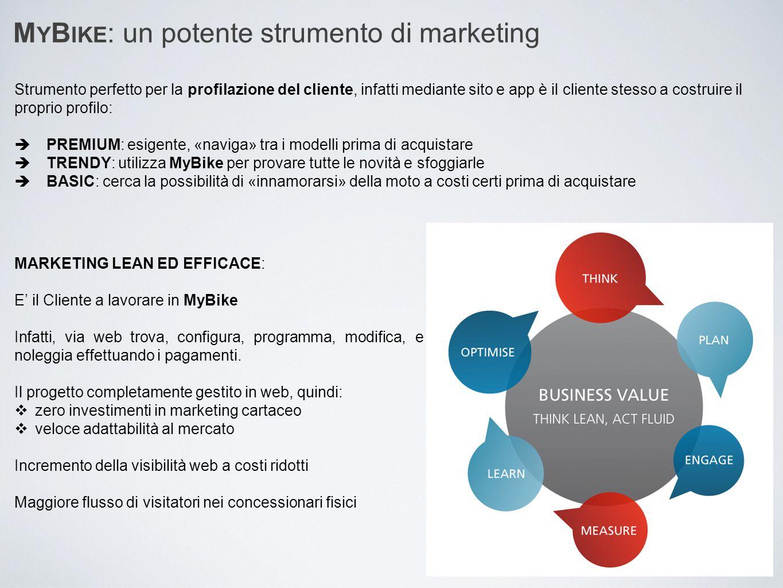 M Y B IKE : un potente strumento di marketing Strumento perfetto per la profilazione del cliente, infatti mediante sito e app è il cliente stesso a co