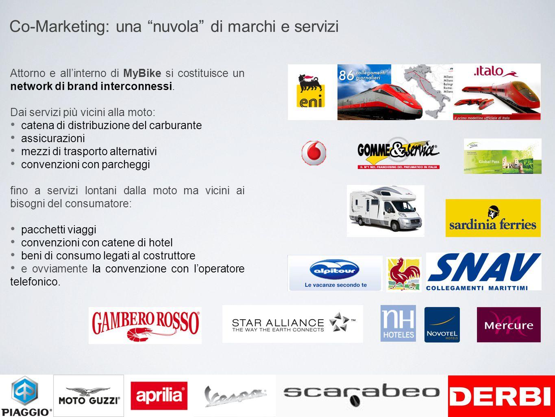 """Co-Marketing: una """"nuvola"""" di marchi e servizi Attorno e all'interno di MyBike si costituisce un network di brand interconnessi. Dai servizi più vicin"""