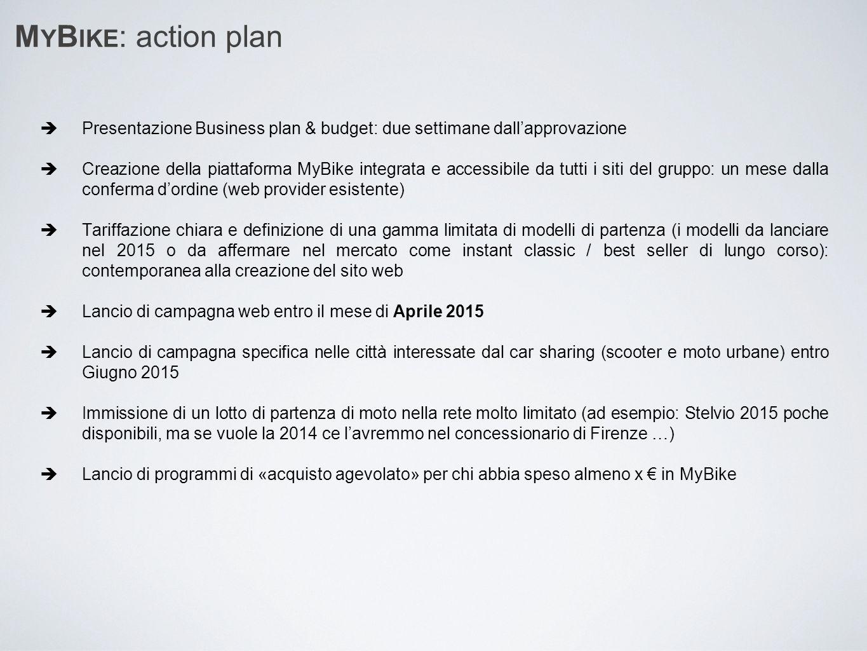 M Y B IKE : action plan  Presentazione Business plan & budget: due settimane dall'approvazione  Creazione della piattaforma MyBike integrata e acces