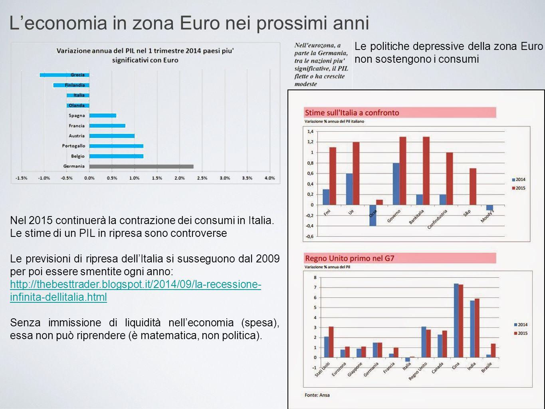 L'economia in zona Euro nei prossimi anni Le politiche depressive della zona Euro non sostengono i consumi Nel 2015 continuerà la contrazione dei cons
