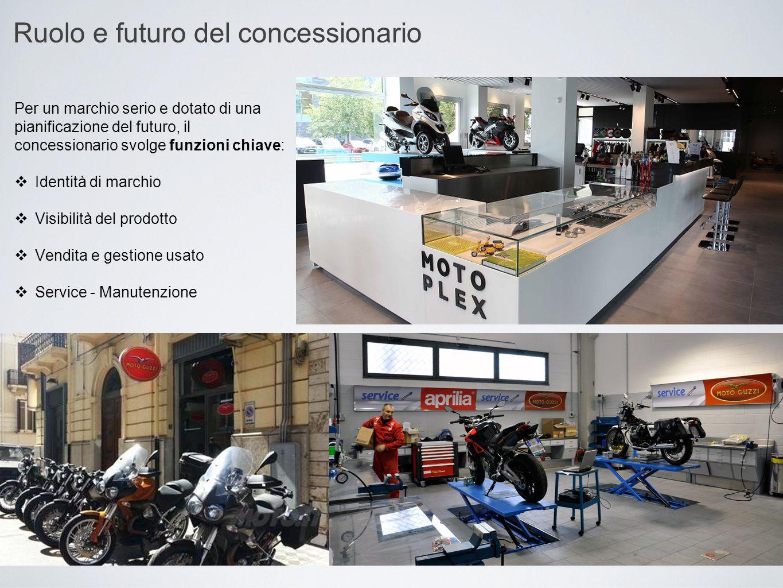 Ruolo e futuro del concessionario Per un marchio serio e dotato di una pianificazione del futuro, il concessionario svolge funzioni chiave:  Identità