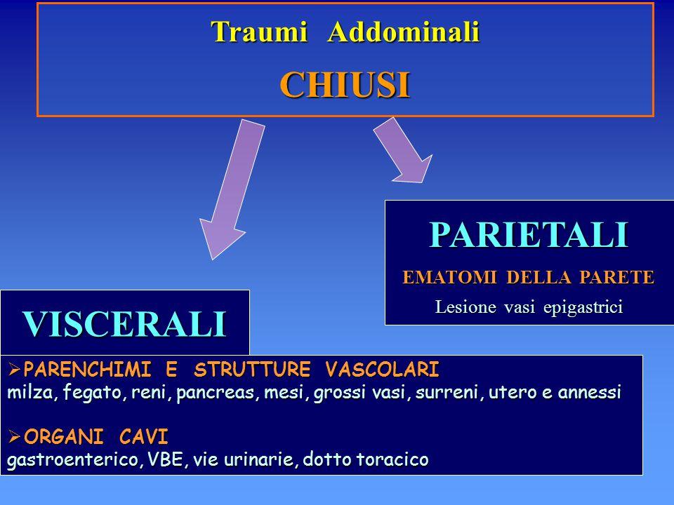 Traumi Addominali CHIUSI PARIETALI EMATOMI DELLA PARETE Lesione vasi epigastrici VISCERALI  PARENCHIMI E STRUTTURE VASCOLARI milza, fegato, reni, pan