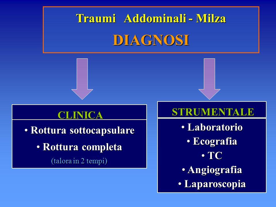 Traumi Addominali - Milza DIAGNOSI CLINICA CLINICA Rottura sottocapsulare Rottura sottocapsulare Rottura completa Rottura completa (talora in 2 tempi)
