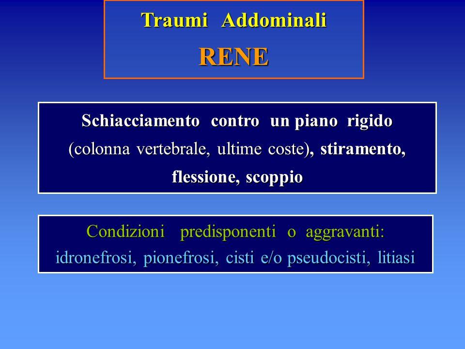 Traumi Addominali RENE Schiacciamento contro un piano rigido (colonna vertebrale, ultime coste), stiramento, flessione, scoppio Condizioni predisponen