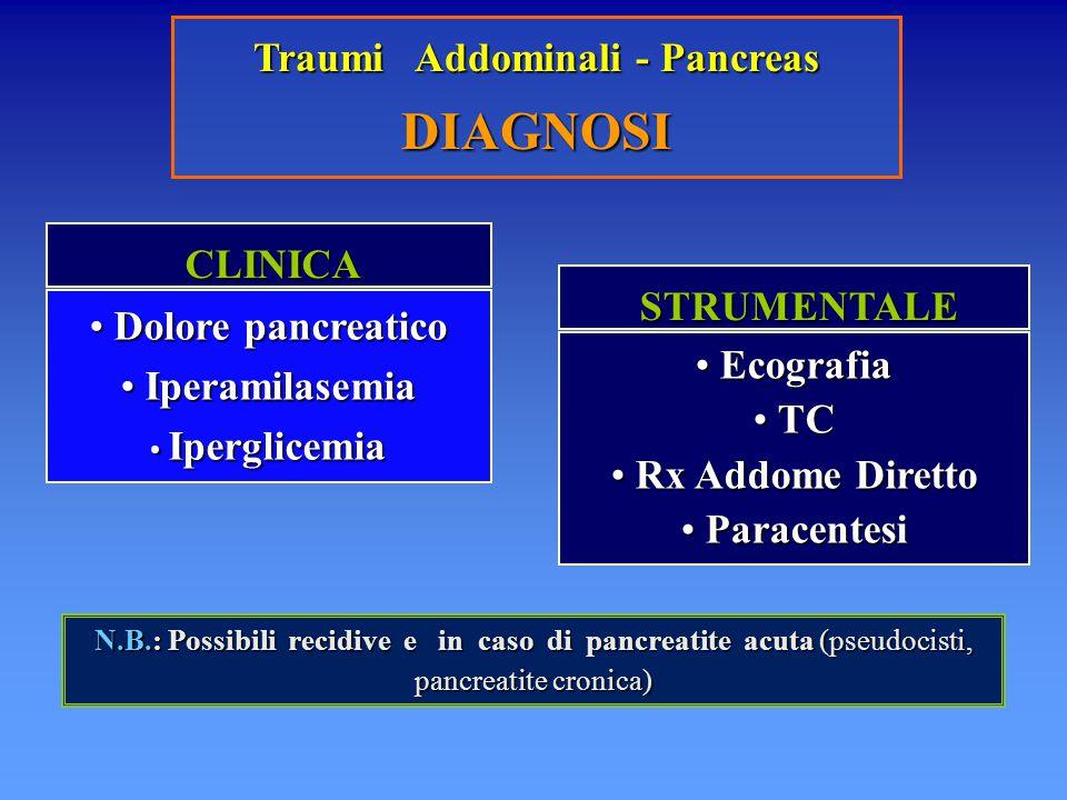 Traumi Addominali - Pancreas DIAGNOSI STRUMENTALE STRUMENTALE Ecografia Ecografia TC TC Rx Addome Diretto Rx Addome Diretto Paracentesi Paracentesi N.