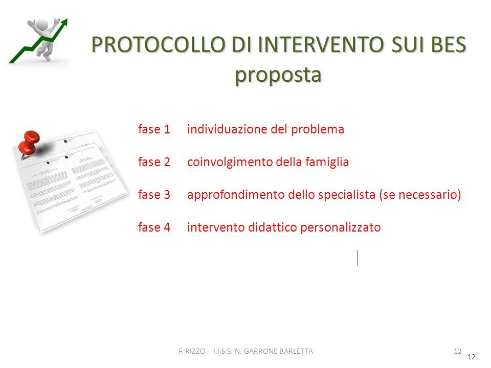 12 PROTOCOLLO DI INTERVENTO SUI BES proposta 12 F.