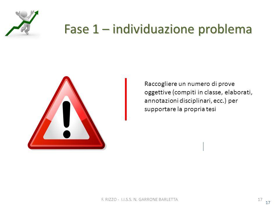 17 Fase 1 – individuazione problema 17 F. RIZZO - I.I.S.S.