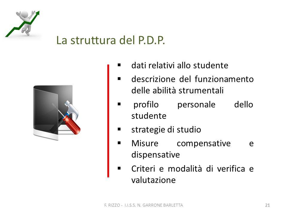 21 La struttura del P.D.P. 21F. RIZZO - I.I.S.S.