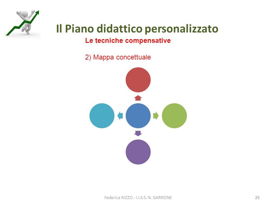 Le tecniche compensative 2) Mappa concettuale Il Piano didattico personalizzato 25 Federica RIZZO - I.I.S.S.