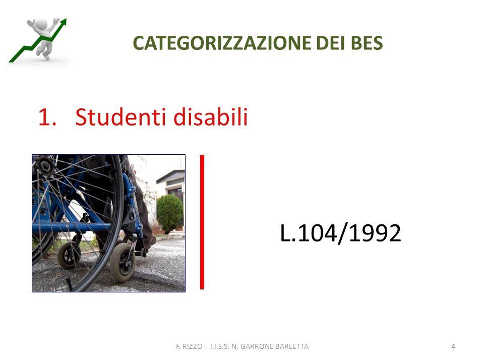 4 CATEGORIZZAZIONE DEI BES 1.Studenti disabili L.104/1992 4F. RIZZO - I.I.S.S. N. GARRONE BARLETTA