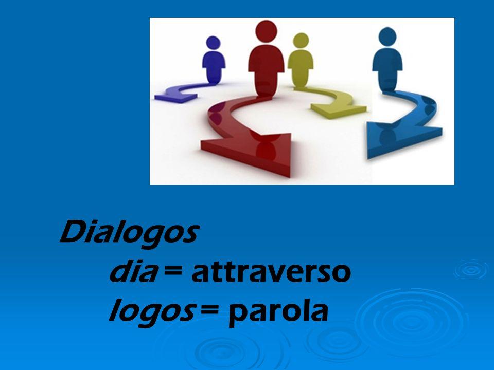 Dialogos dia = attraverso logos = parola