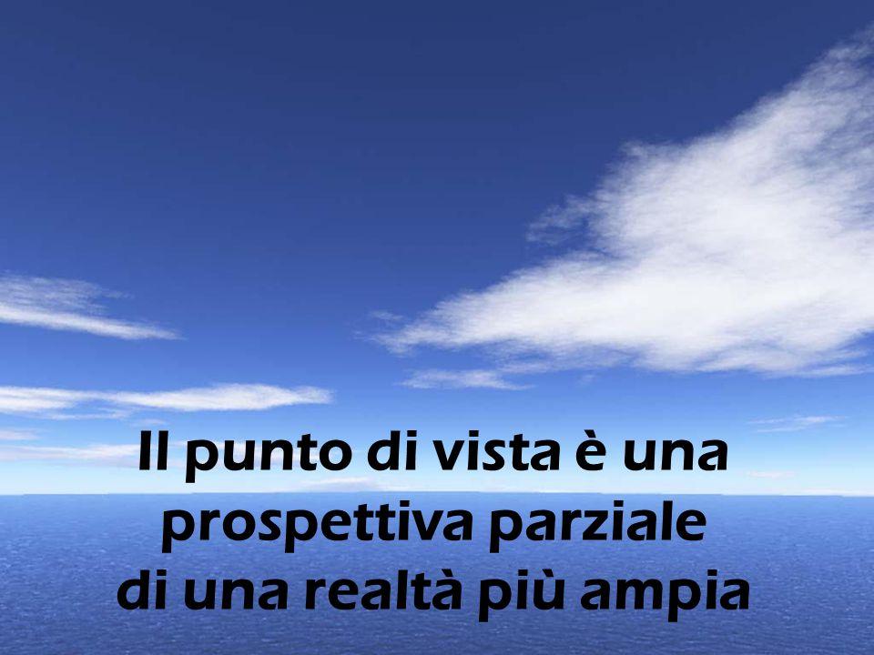 Il punto di vista è una prospettiva parziale di una realtà più ampia