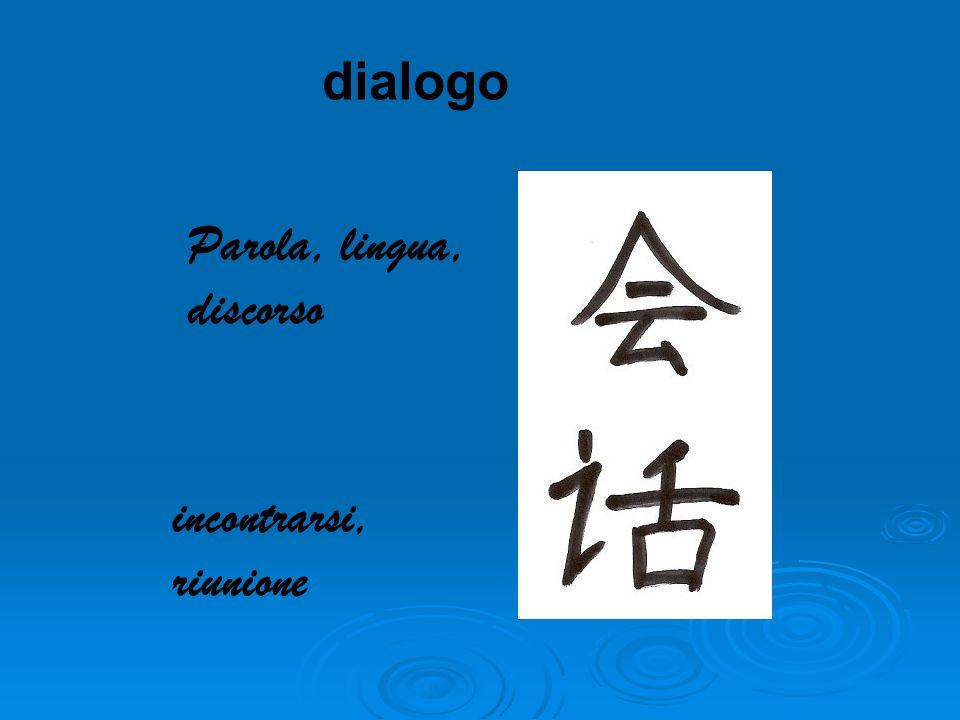 incontrarsi, riunione Parola, lingua, discorso dialogo