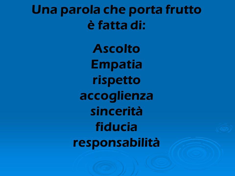 Una parola che porta frutto è fatta di: Ascolto Empatia rispetto accoglienza sincerità fiducia responsabilità