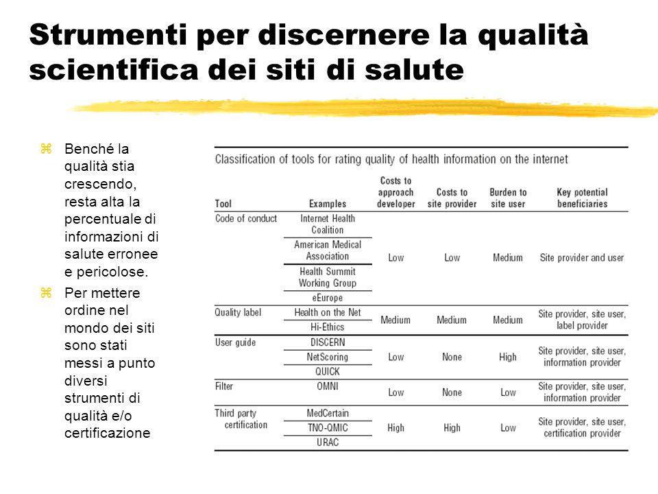 Strumenti per discernere la qualità scientifica dei siti di salute zBenché la qualità stia crescendo, resta alta la percentuale di informazioni di sal