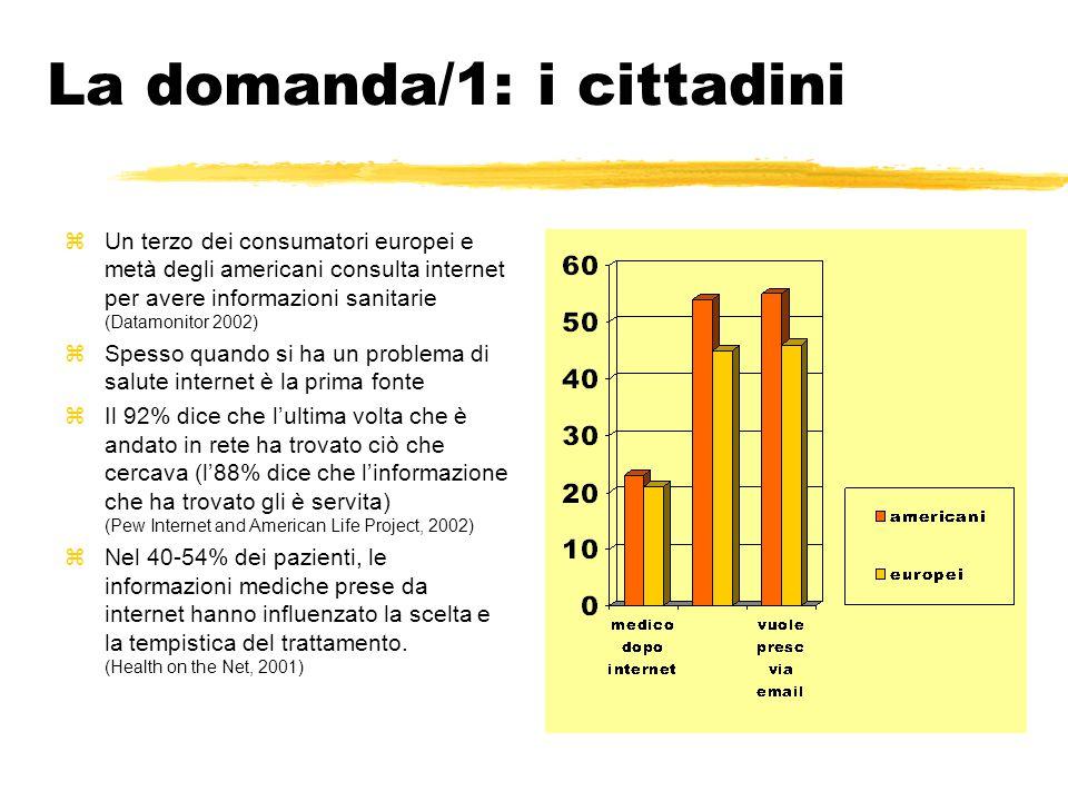 La domanda/1: i cittadini zUn terzo dei consumatori europei e metà degli americani consulta internet per avere informazioni sanitarie (Datamonitor 200