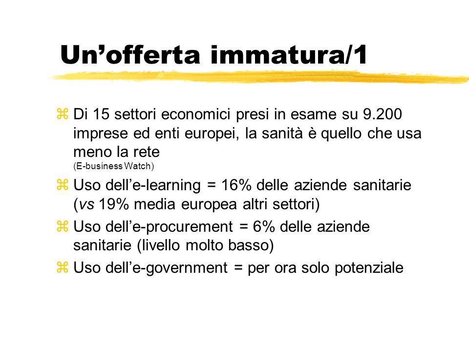 Un'offerta immatura/1 zDi 15 settori economici presi in esame su 9.200 imprese ed enti europei, la sanità è quello che usa meno la rete (E-business Wa