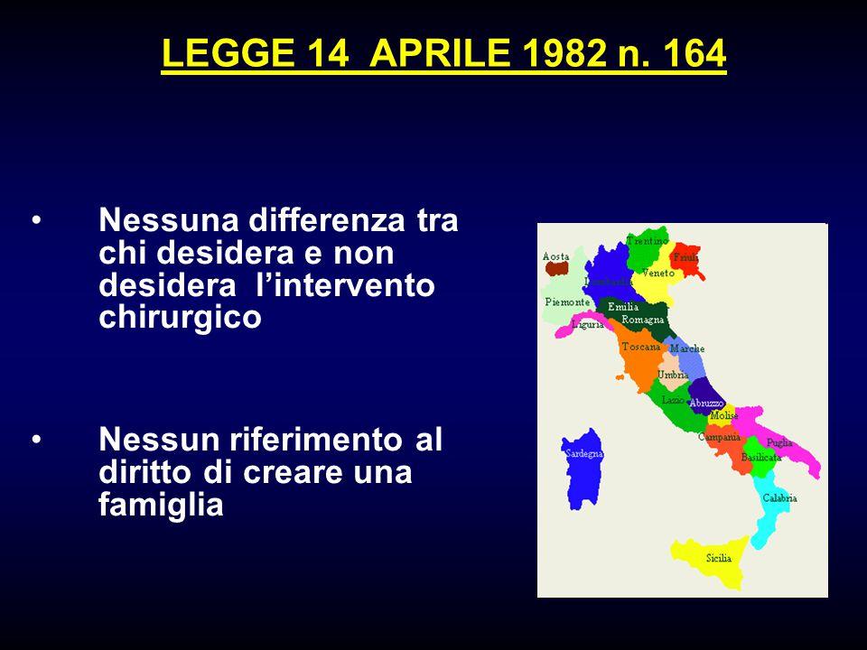 Nessuna differenza tra chi desidera e non desidera l'intervento chirurgico Nessun riferimento al diritto di creare una famiglia LEGGE 14 APRILE 1982 n.