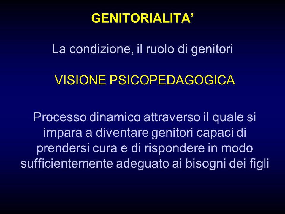 GENITORIALITA' La condizione, il ruolo di genitori VISIONE PSICOPEDAGOGICA Processo dinamico attraverso il quale si impara a diventare genitori capaci di prendersi cura e di rispondere in modo sufficientemente adeguato ai bisogni dei figli