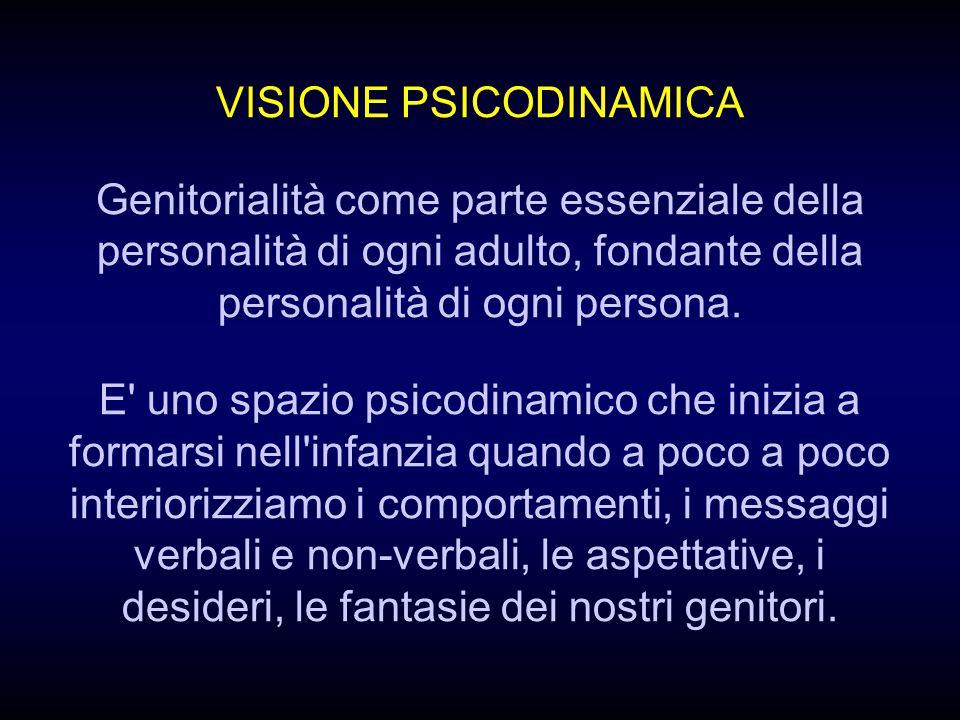 VISIONE PSICODINAMICA Genitorialità come parte essenziale della personalità di ogni adulto, fondante della personalità di ogni persona. E' uno spazio
