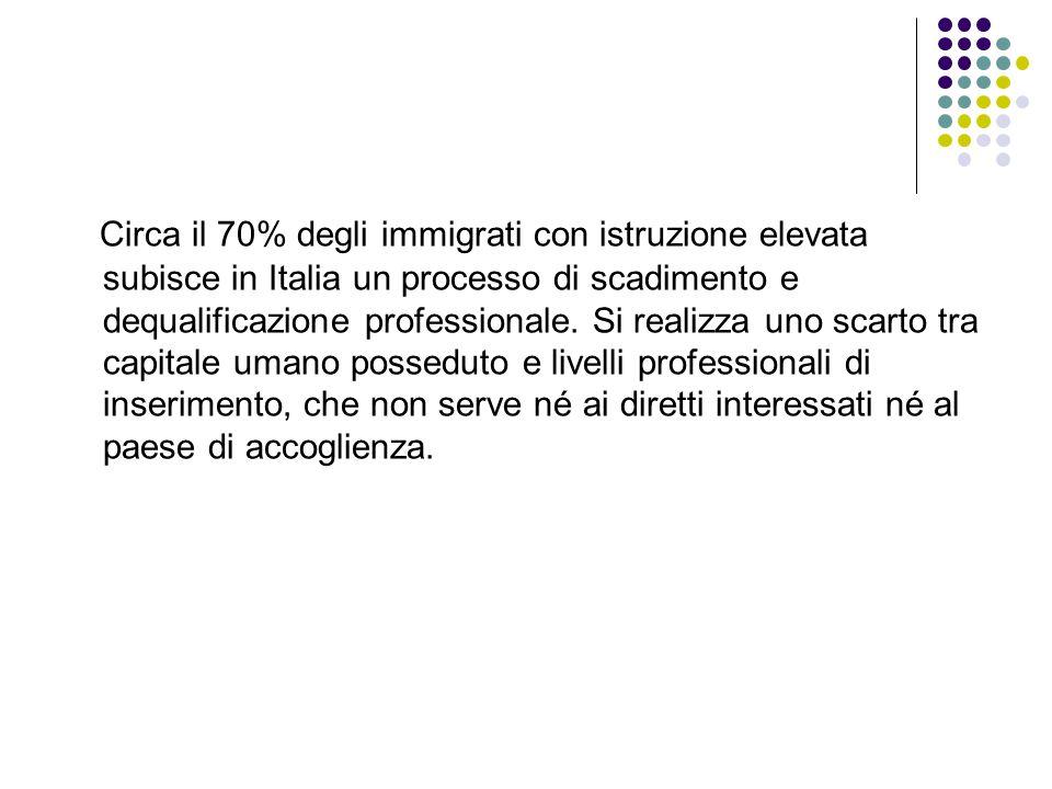 Circa il 70% degli immigrati con istruzione elevata subisce in Italia un processo di scadimento e dequalificazione professionale.