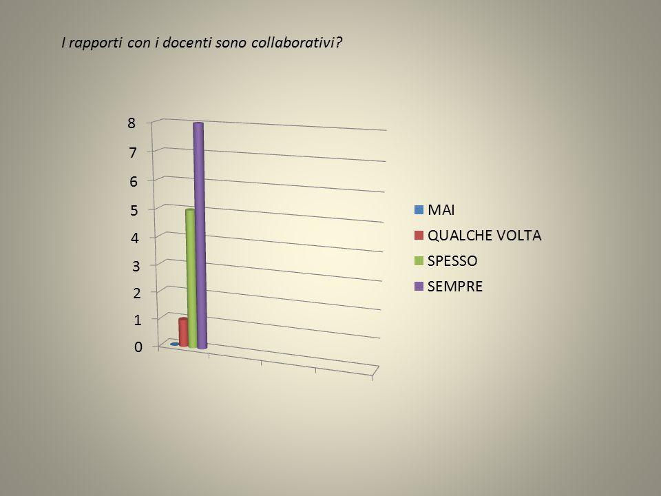 I rapporti con i docenti sono collaborativi?