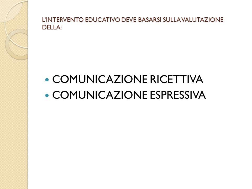 L'INTERVENTO EDUCATIVO DEVE BASARSI SULLA VALUTAZIONE DELLA: COMUNICAZIONE RICETTIVA COMUNICAZIONE ESPRESSIVA