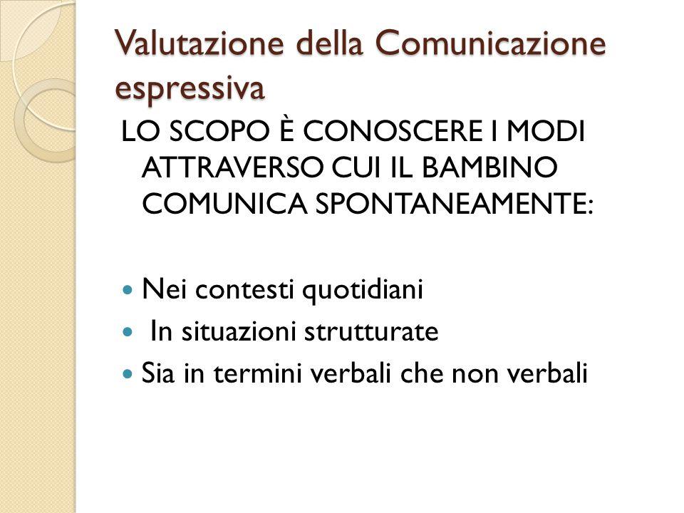 Valutazione della Comunicazione espressiva LO SCOPO È CONOSCERE I MODI ATTRAVERSO CUI IL BAMBINO COMUNICA SPONTANEAMENTE: Nei contesti quotidiani In s