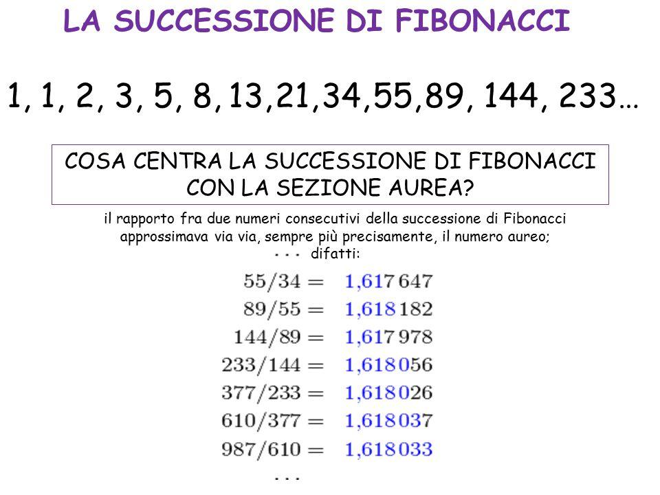 Molti legami con la successione di Fibonacci sono evidenti con la biologia, la cristallografia, la musica, l economia, l arte, l elettrotecnica, l informatica, ecc.