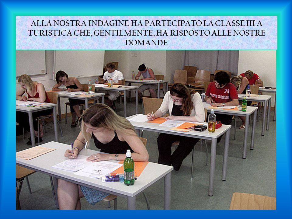 ALLA NOSTRA INDAGINE HA PARTECIPATO LA CLASSE III A TURISTICA CHE, GENTILMENTE, HA RISPOSTO ALLE NOSTRE DOMANDE