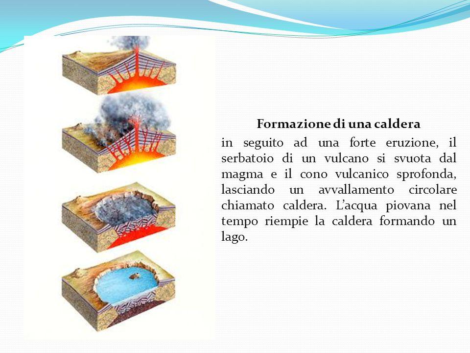 Formazione di una caldera in seguito ad una forte eruzione, il serbatoio di un vulcano si svuota dal magma e il cono vulcanico sprofonda, lasciando un