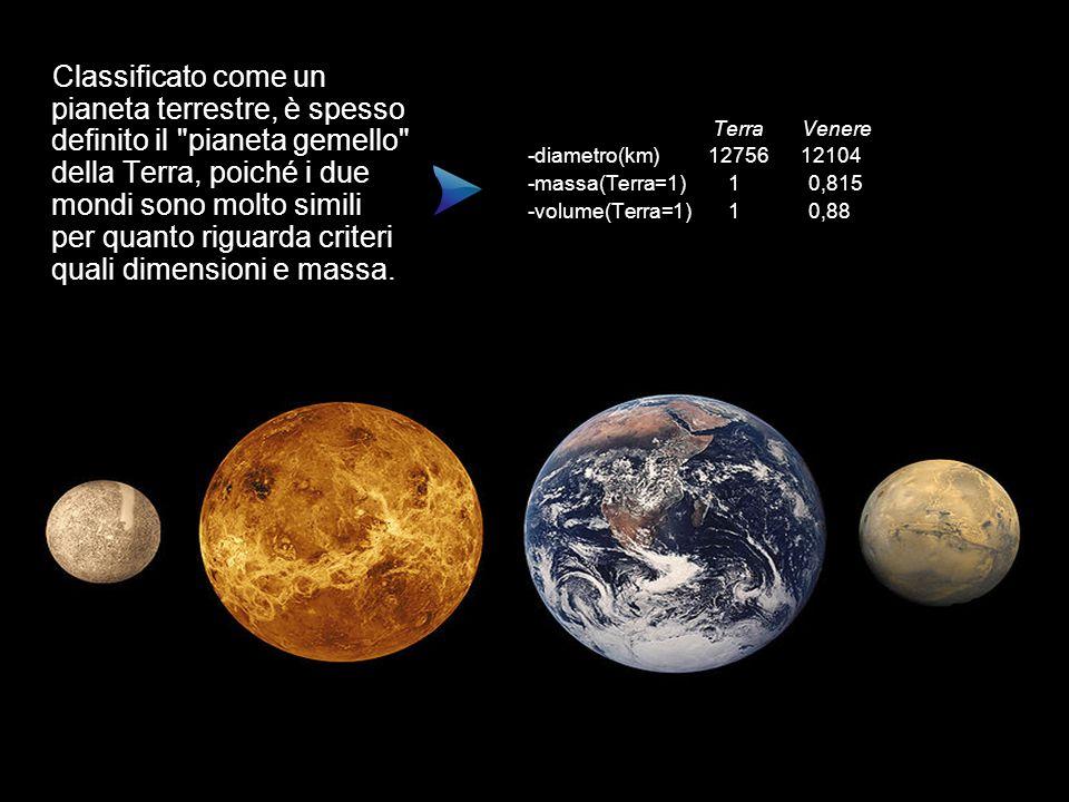 Atmosfera Tuttavia, a dispetto di queste somiglianze, le condizioni sulla superficie venusiana sono molto differenti da quelle terrestri, a causa della spessa atmosfera di biossido di carbonio.