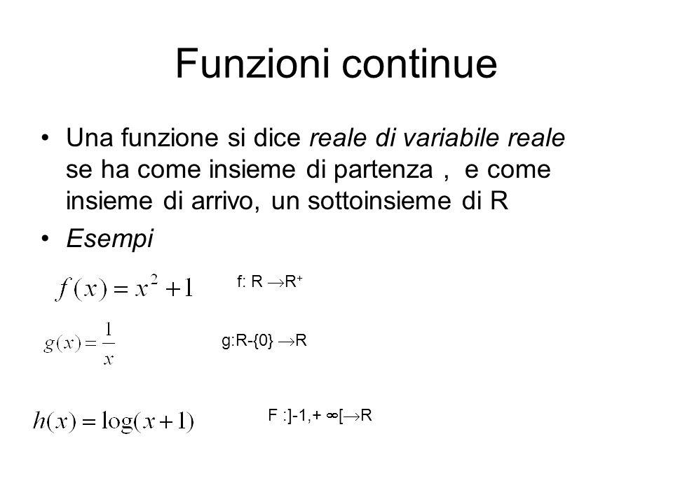 Funzioni continue Una funzione si dice reale di variabile reale se ha come insieme di partenza, e come insieme di arrivo, un sottoinsieme di R Esempi