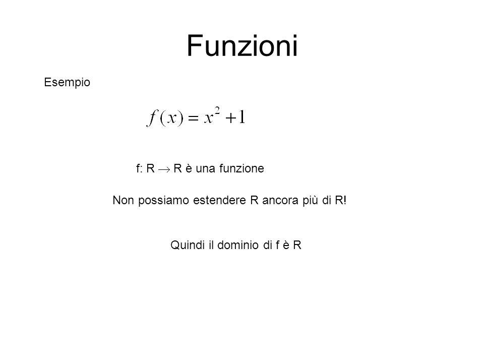 Funzioni Esempio f: R  R è una funzione Non possiamo estendere R ancora più di R! Quindi il dominio di f è R