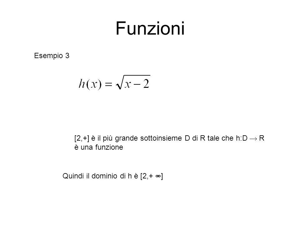 Funzioni Esempio 3 [2,+] è il più grande sottoinsieme D di R tale che h:D  R è una funzione Quindi il dominio di h è [2,+  ]