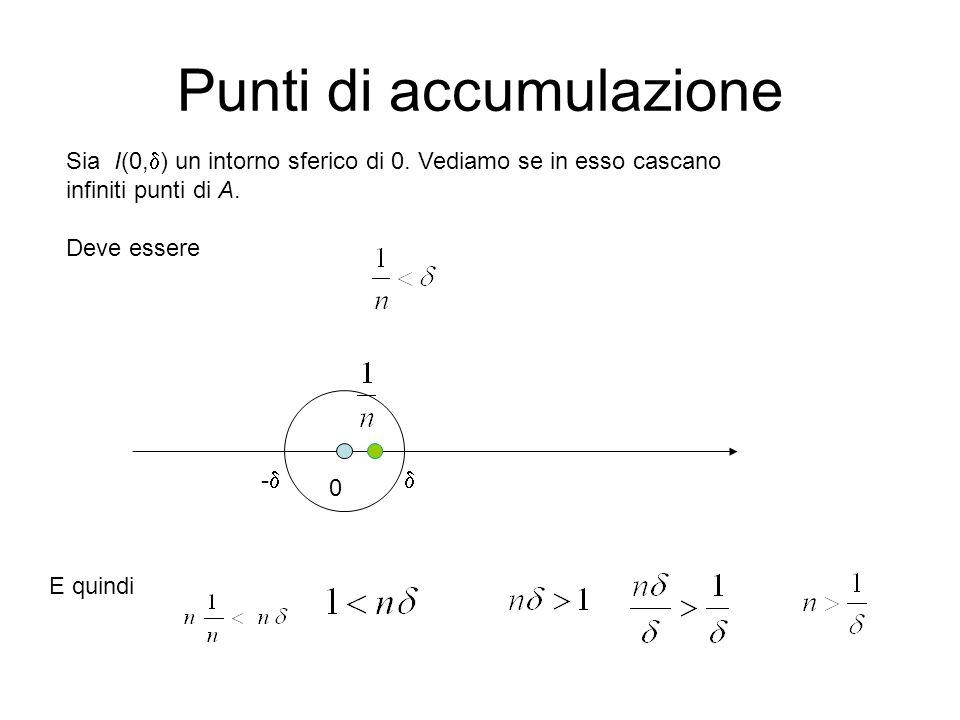 Punti di accumulazione Sia I(0,  ) un intorno sferico di 0. Vediamo se in esso cascano infiniti punti di A. Deve essere  0 -- E quindi