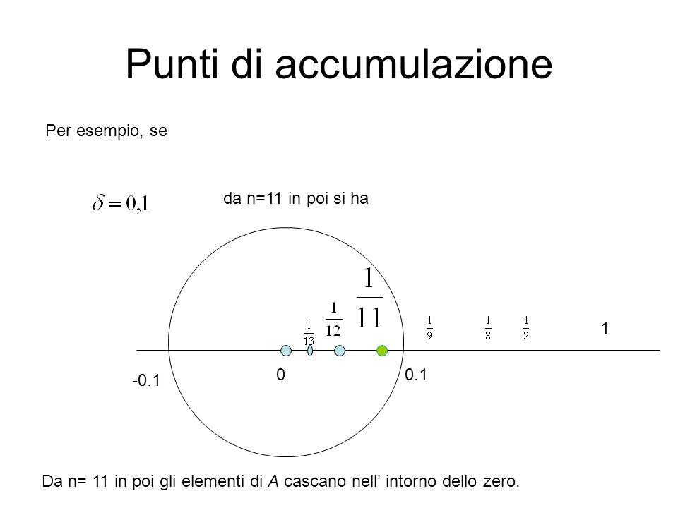 Punti di accumulazione Per esempio, se da n=11 in poi si ha 0.10 -0.1 Da n= 11 in poi gli elementi di A cascano nell' intorno dello zero. 1