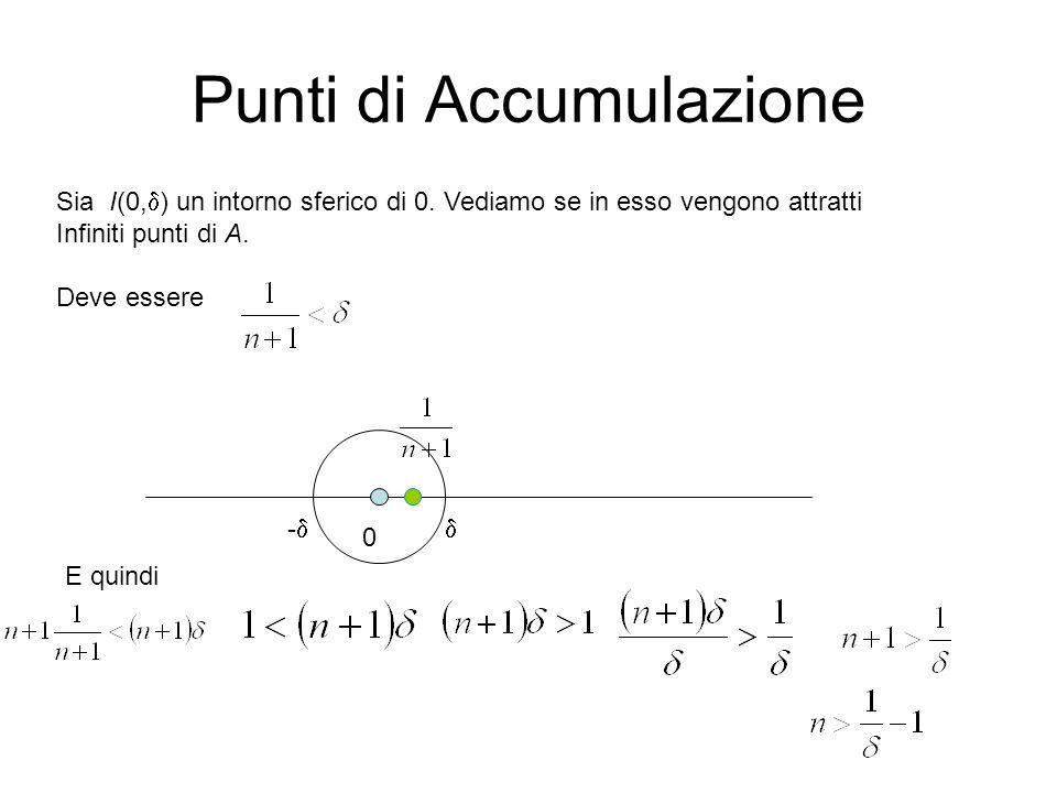 Punti di Accumulazione Sia I(0,  ) un intorno sferico di 0. Vediamo se in esso vengono attratti Infiniti punti di A. Deve essere  0 -- E quindi