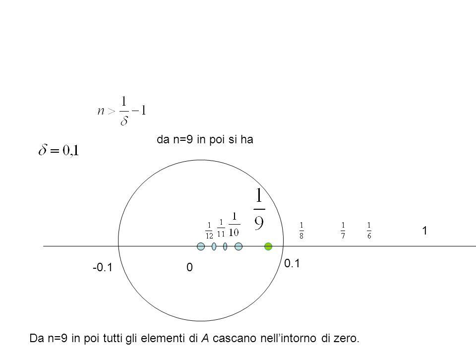 Punti di accumulazione Trova i punti di accumulazione del seguente insieme 28 Tutti i punti dell'intervallo sono punti di accumulazione.