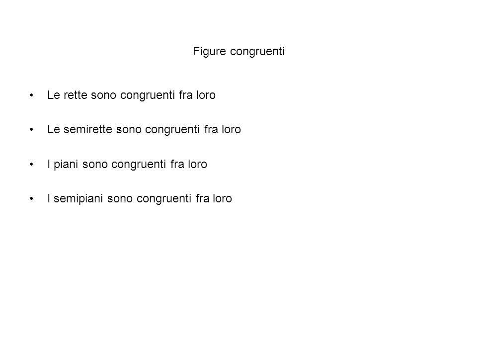 Figure congruenti Le rette sono congruenti fra loro Le semirette sono congruenti fra loro I piani sono congruenti fra loro I semipiani sono congruenti